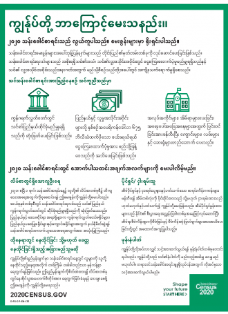 Burmese.Why We Ask Each 2020Census Questions Page 1